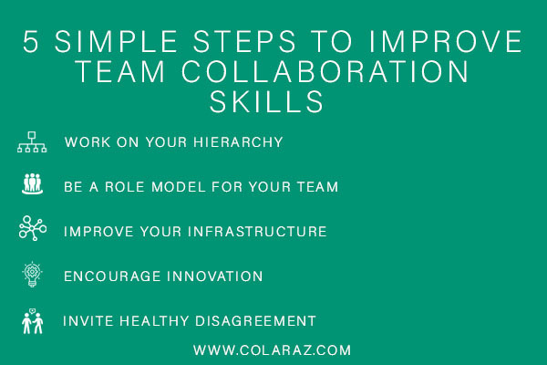 communication, collaboration in workplace, workplace collaboration