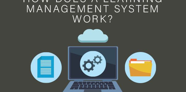 learning management system, online learning, elearning, learning portal