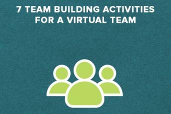 team building, remote team, online job, remote team management, team building activities